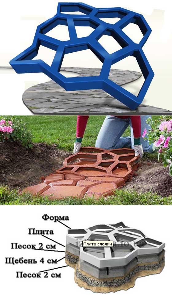 Садовая дорожка - доставка по СНГ